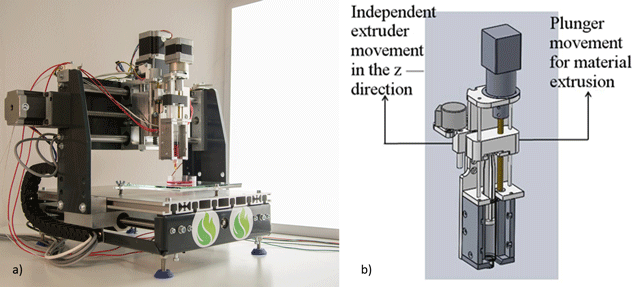 Development of an Extruder for Open Source 3D Bioprinting