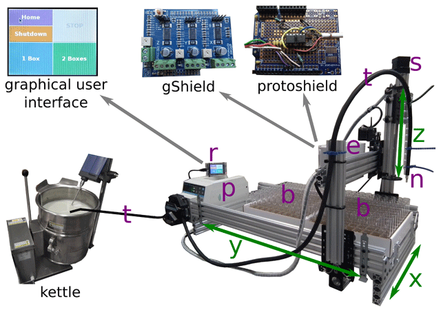 A Cartesian Coordinate Robot for Dispensing Fruit Fly Food